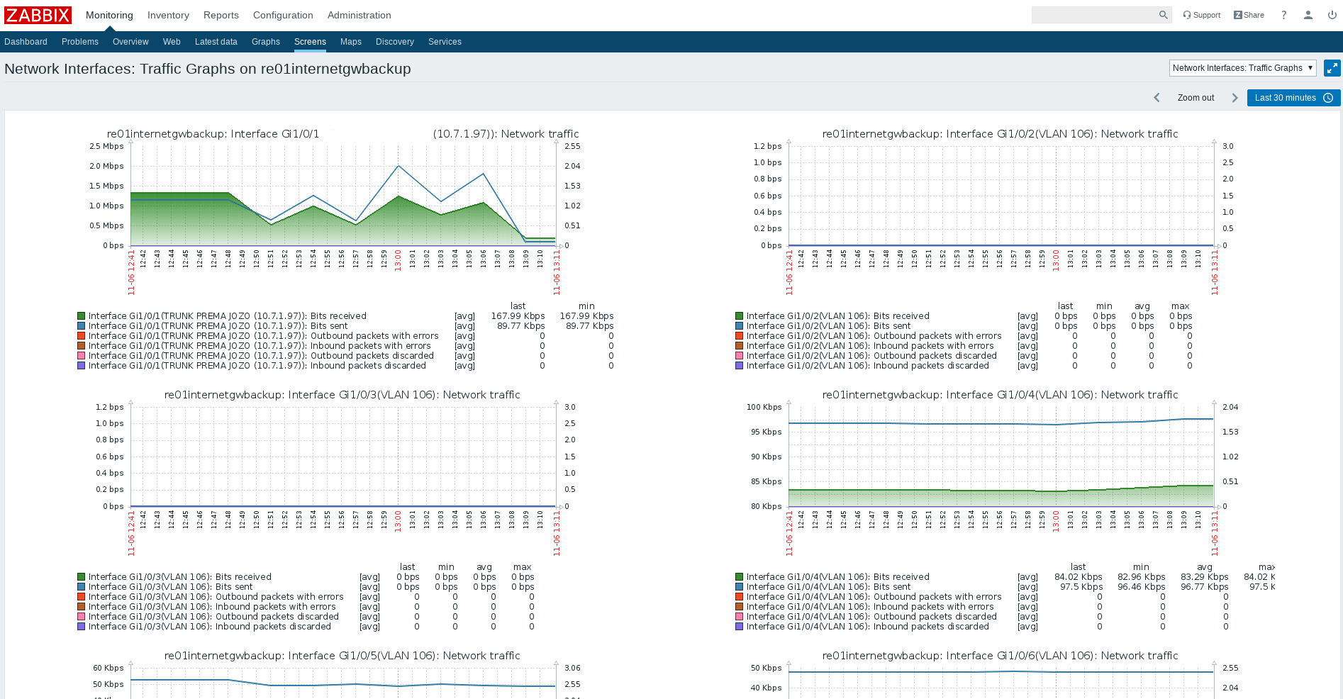 Picture showing how to view graphs on host using screen - Step 2