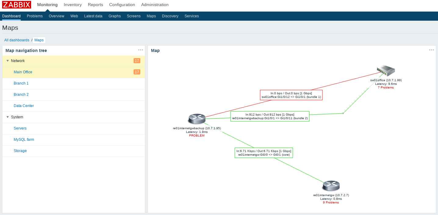 Example of Zabbix map navigation tree